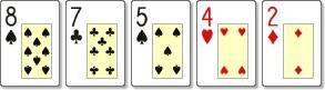 8-High - Omaha Poker Hand Rankings