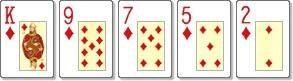 What is a Flush in Poker - Ignition Casino Poker